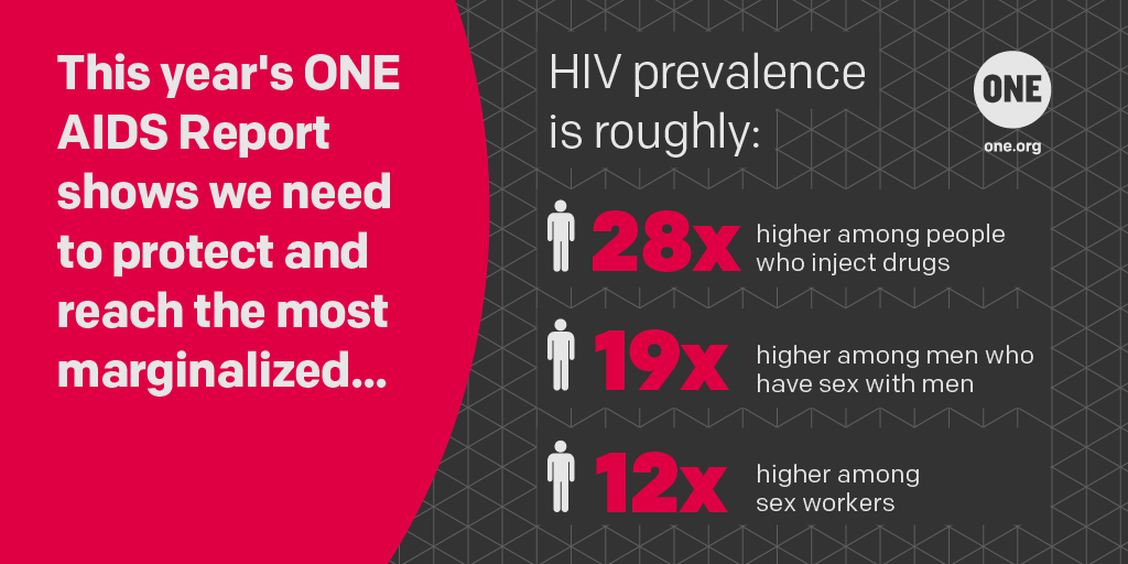 AIDS report graphics 1024x512 EN-02